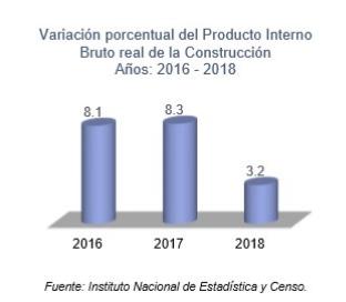 EN EL INICIO DEL 2019, EL SECTOR COMERCIO PRESENTÓ MENOR RITMO DE CRECIMIENTO, SEGÚN EL IMAE.