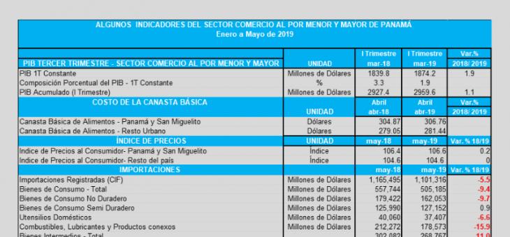 INFOGRAFÍA #2 ALGUNOS  INDICADORES DEL SECTOR COMERCIO AL POR MENOR Y MAYOR DE PANAMÁ. ENERO A MAYO 2019